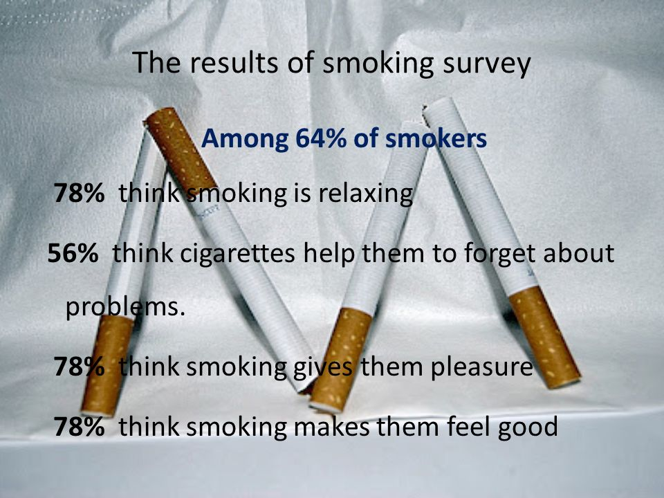 DrugFacts: Cigarettes and Other Tobacco Products