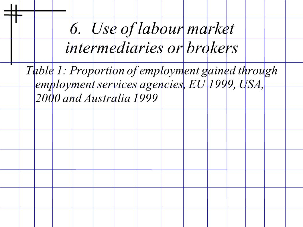6. Use of labour market intermediaries or brokers