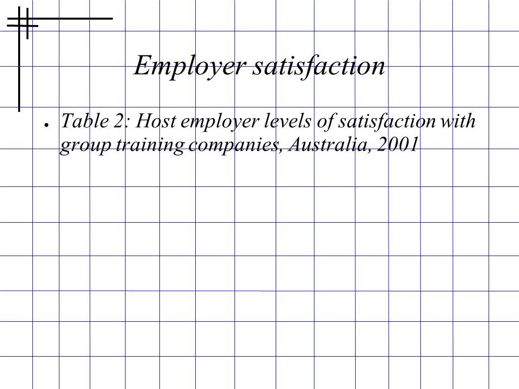 Employer satisfaction