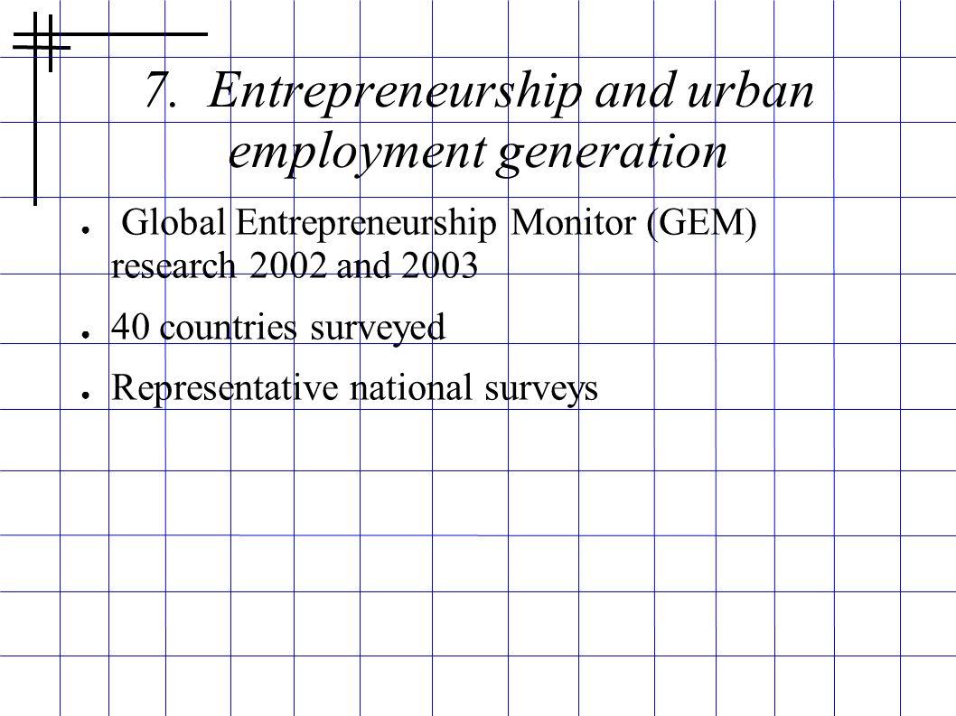 7. Entrepreneurship and urban employment generation