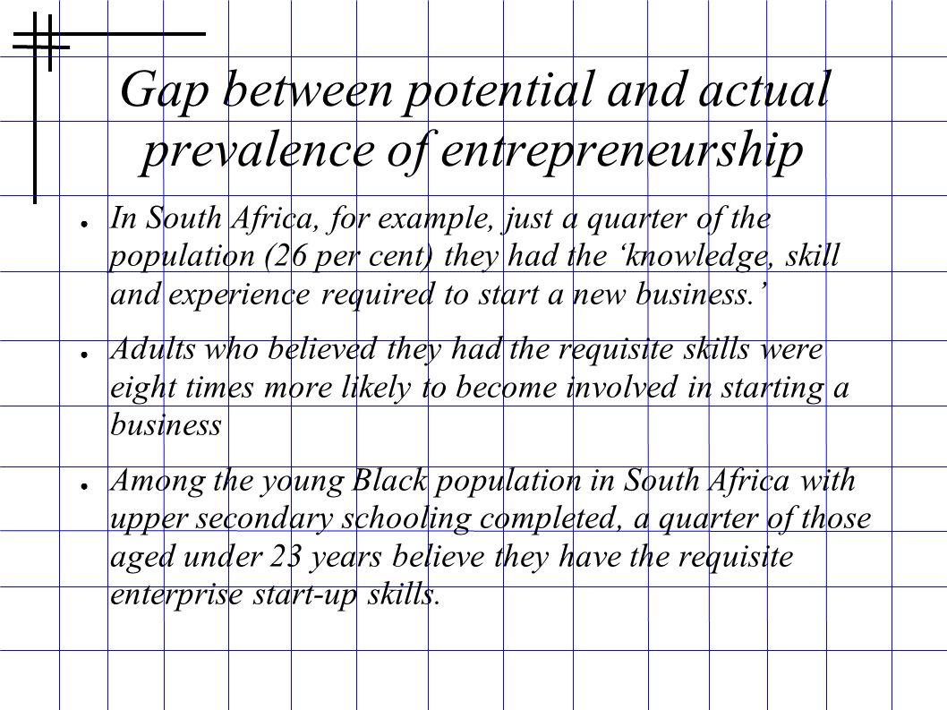 Gap between potential and actual prevalence of entrepreneurship