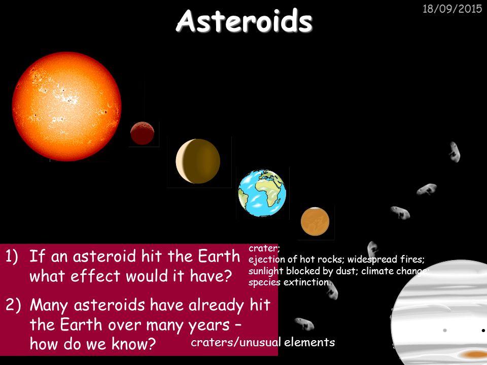 asteroid hitting earth dust - photo #23