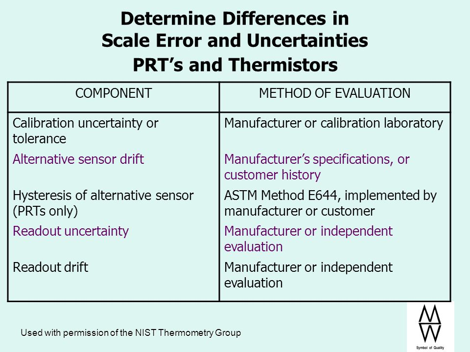 Determine Differences in Scale Error and Uncertainties PRT's and Thermistors