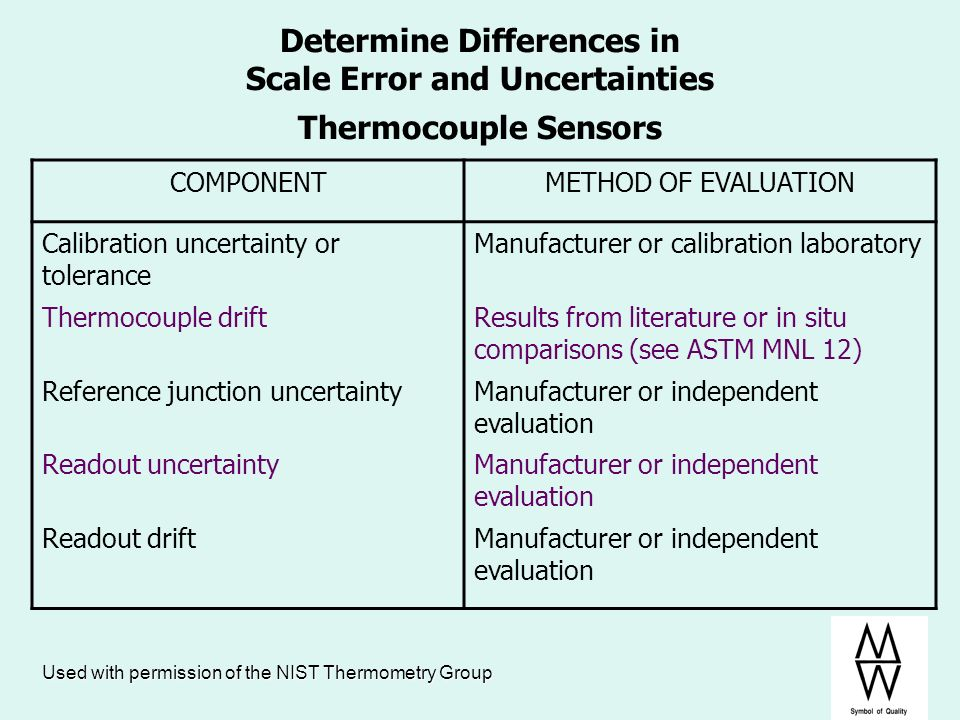 Determine Differences in Scale Error and Uncertainties Thermocouple Sensors