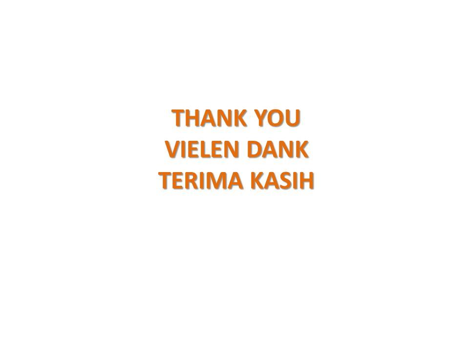 THANK You Vielen DANK TErima Kasih