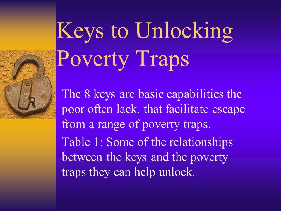 Keys to Unlocking Poverty Traps