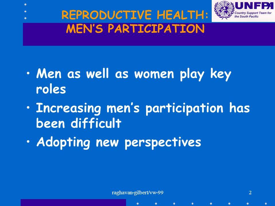 REPRODUCTIVE HEALTH: MEN'S PARTICIPATION