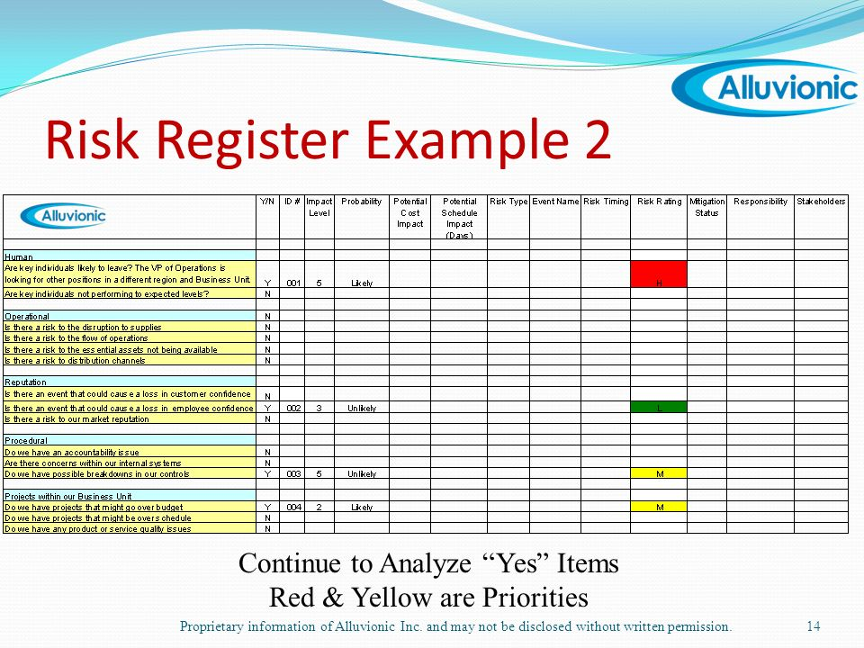 sample project risk register template guide