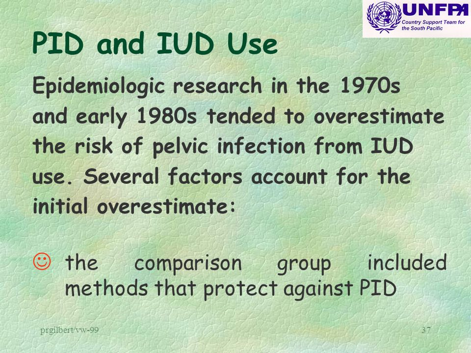 PID and IUD Use Epidemiologic research in the 1970s