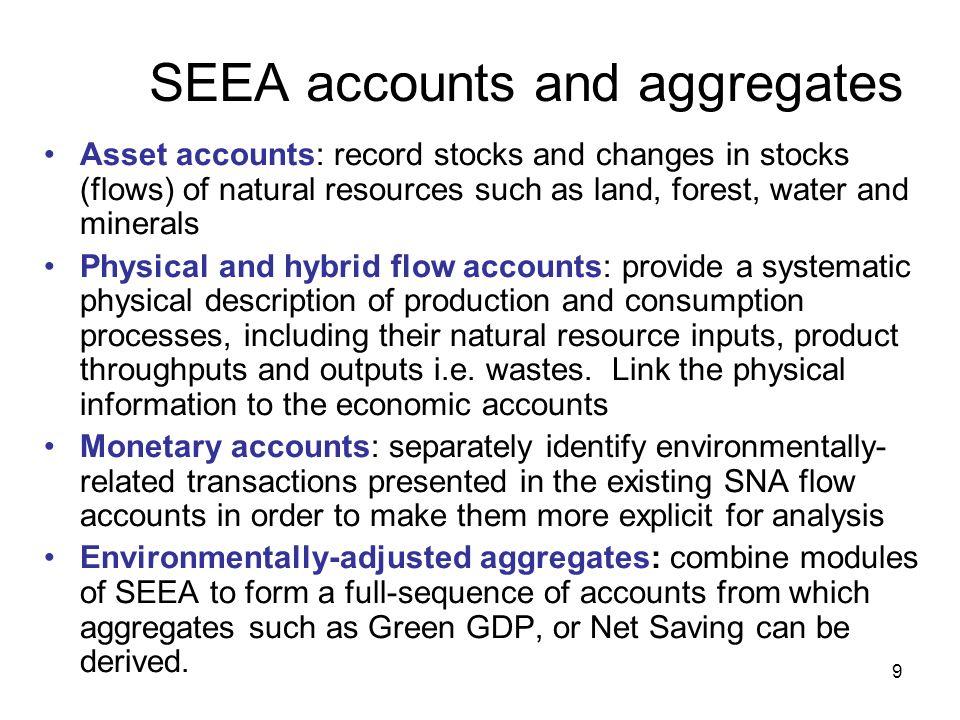 SEEA accounts and aggregates