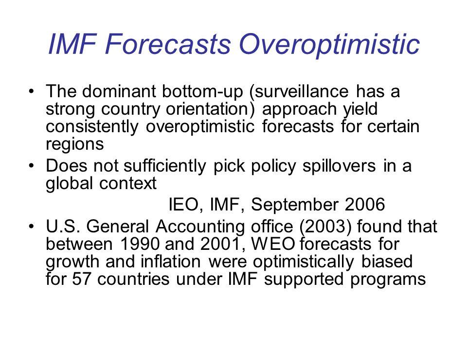 IMF Forecasts Overoptimistic