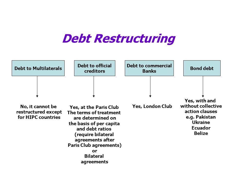 Paris Club agreements)