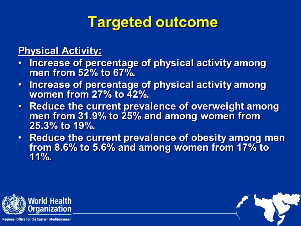Targeted outcome Physical Activity: