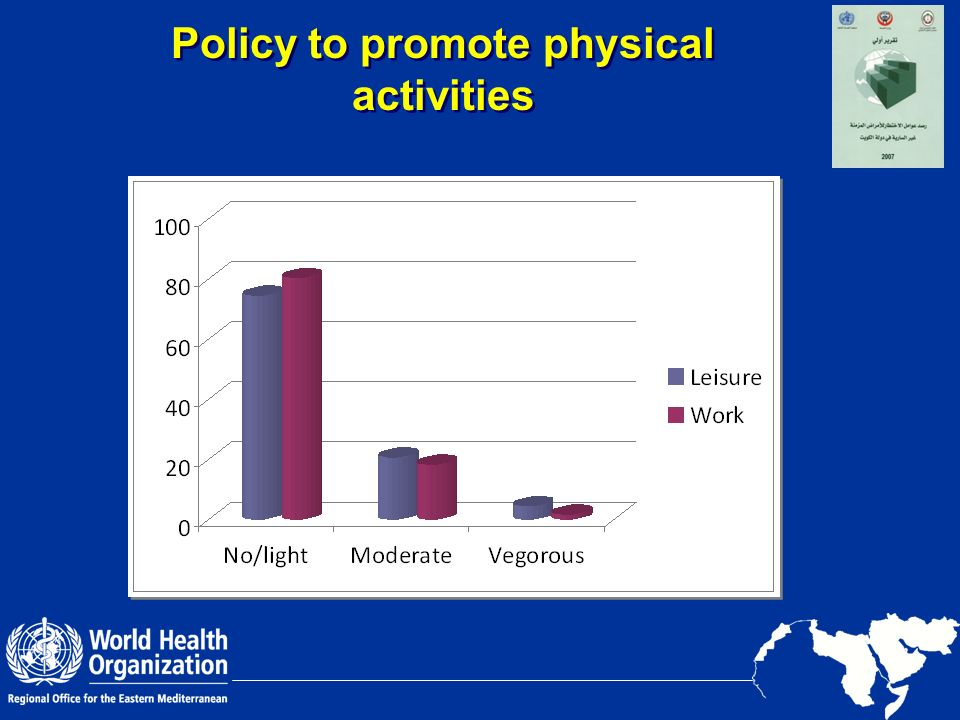 Policy to promote physical activities