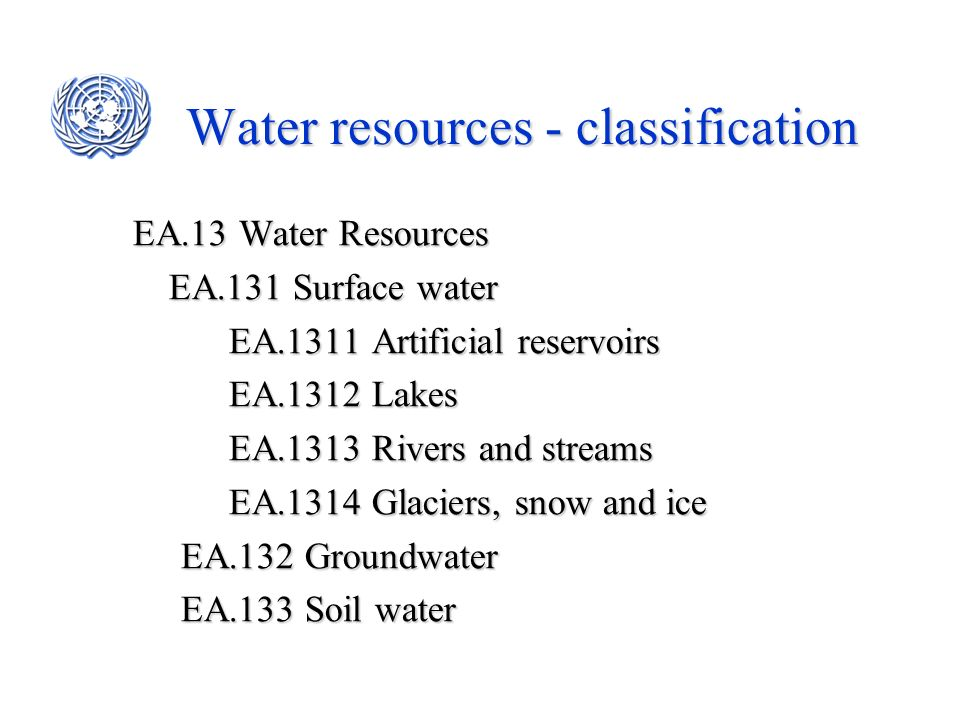 Water resources - classification