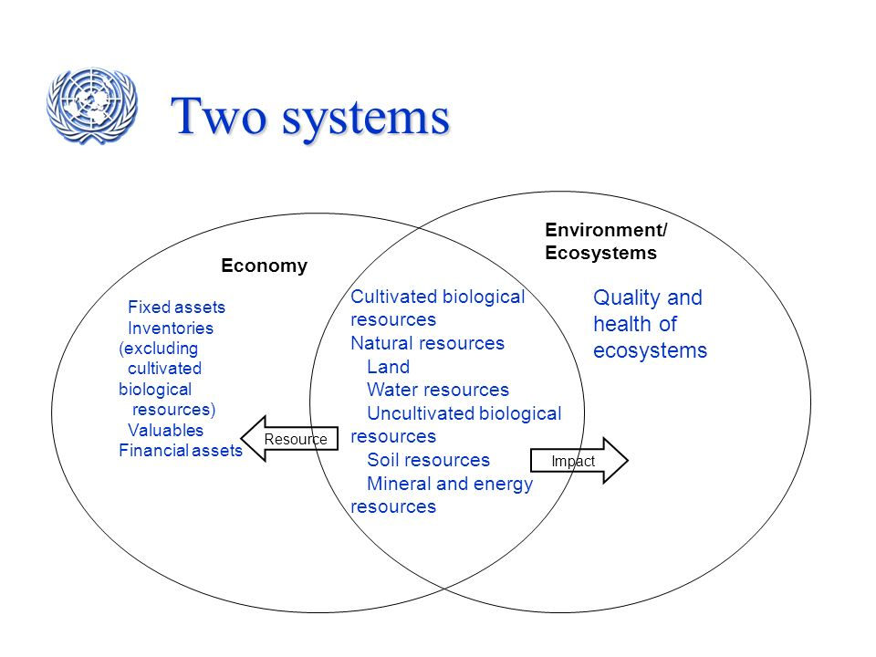 Two systems Quality and health of ecosystems Environment/Ecosystems