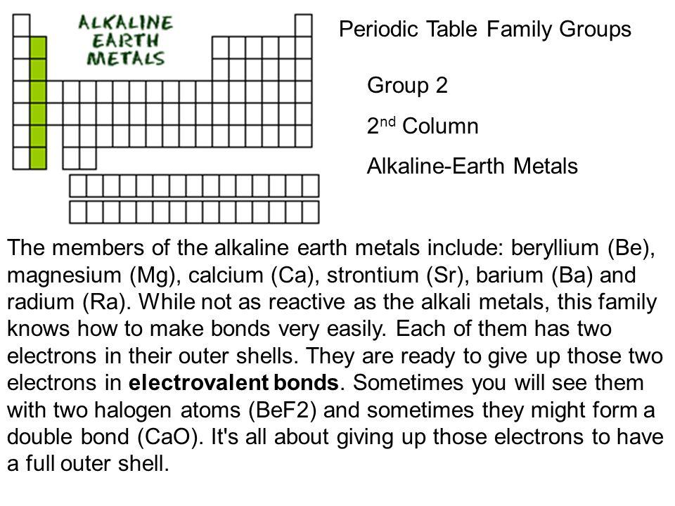 periodic table alkaline earth metals position periodic table row row rowyour - Periodic Table Group 2 Alkaline Earth Metals