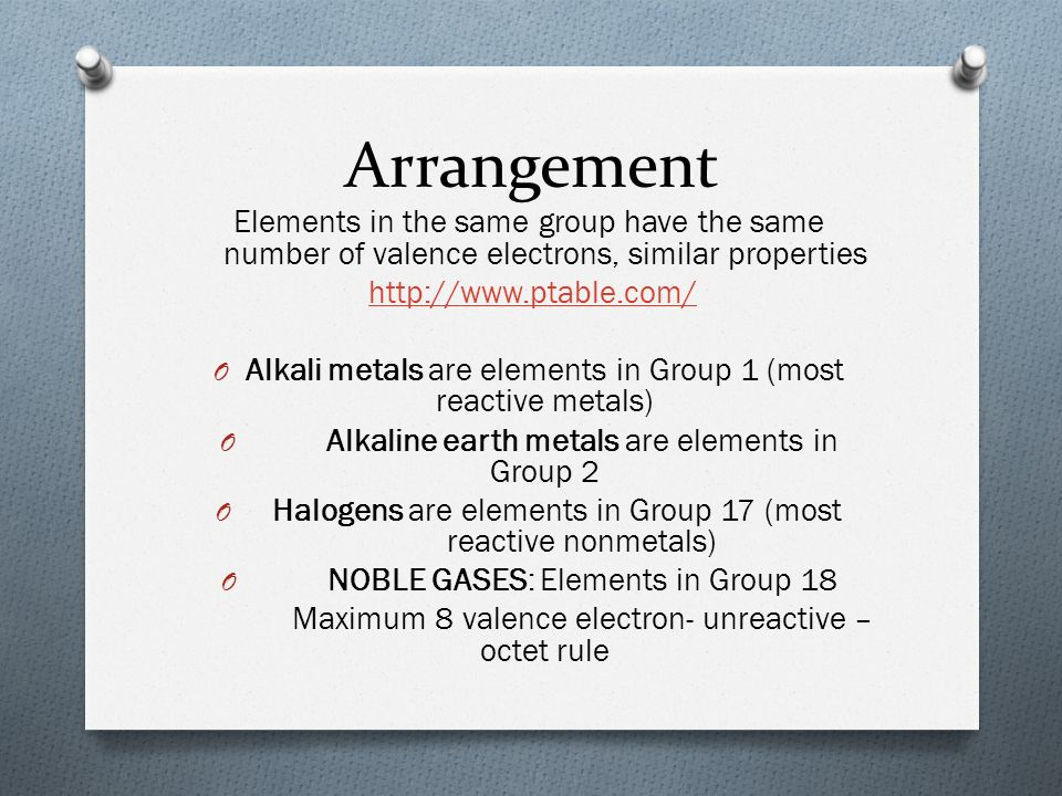 Chapter 3 introduction to the periodic table ppt video for Ptable groups