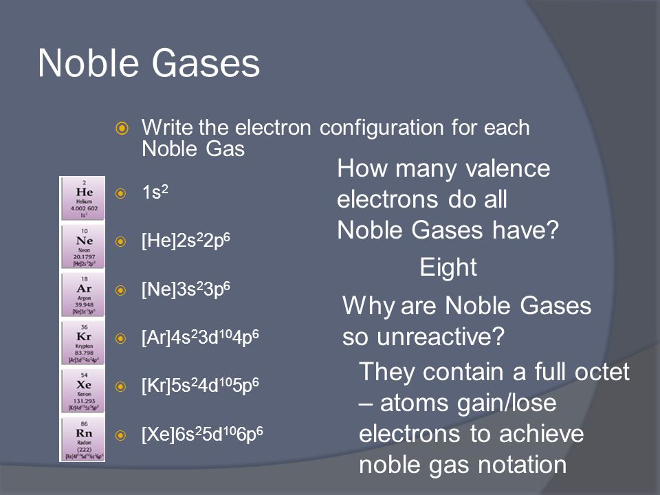 Periodic table periodic table with noble gas for Quantization table design revisited for image video coding