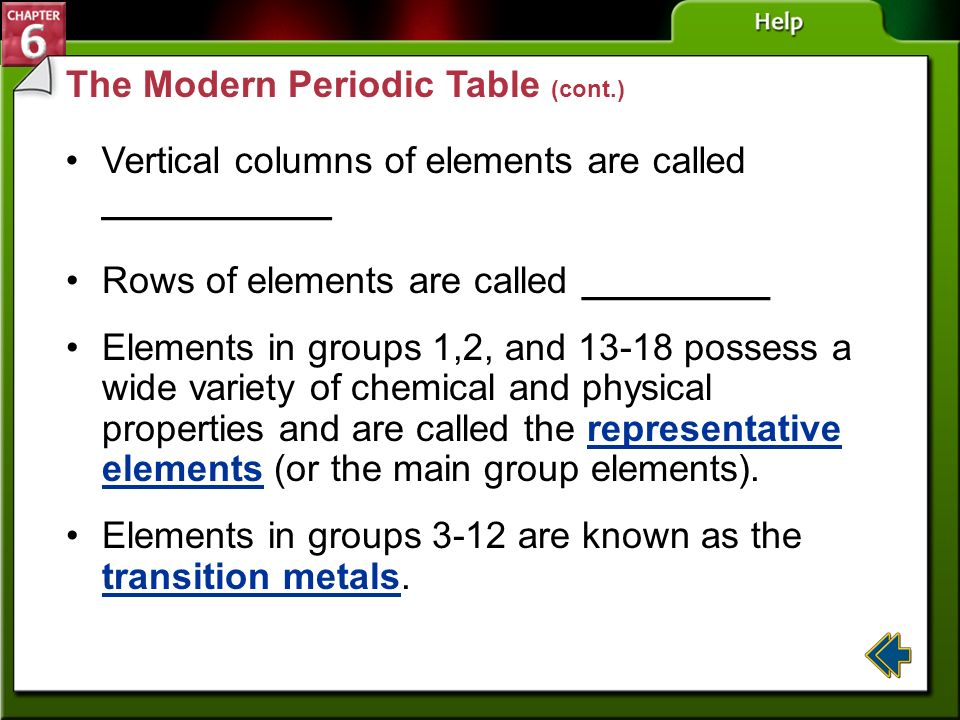 The Modern Periodic Table (cont.)