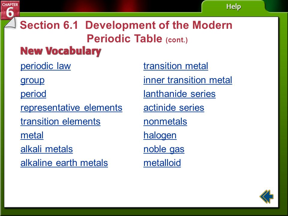 Section 6.1 Development of the Modern Periodic Table (cont.)