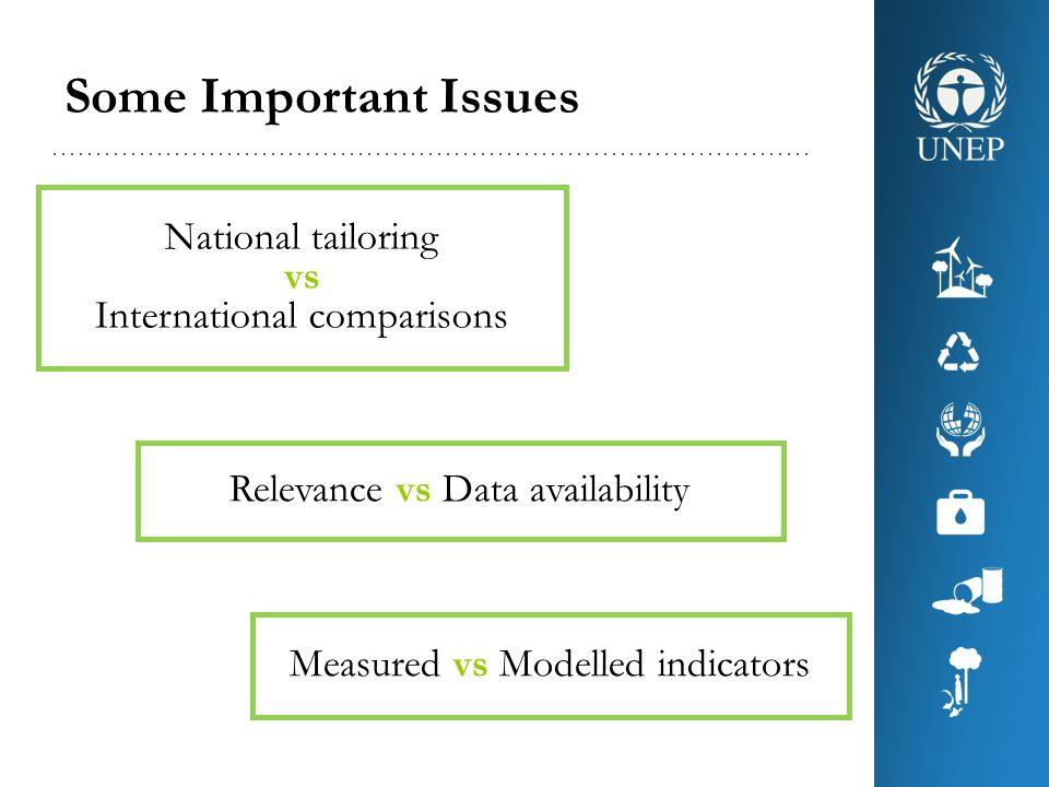 National tailoring vs International comparisons