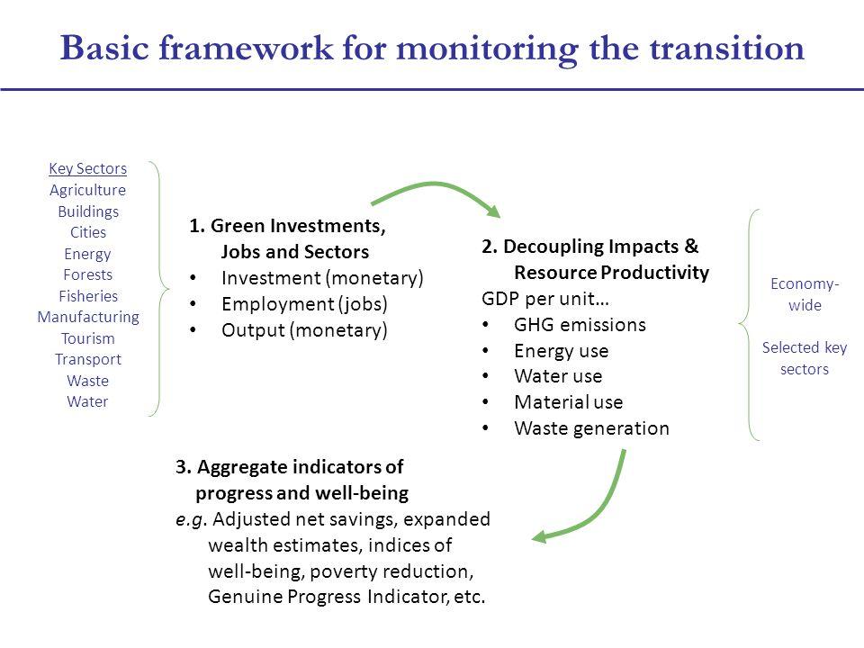 Basic framework for monitoring the transition