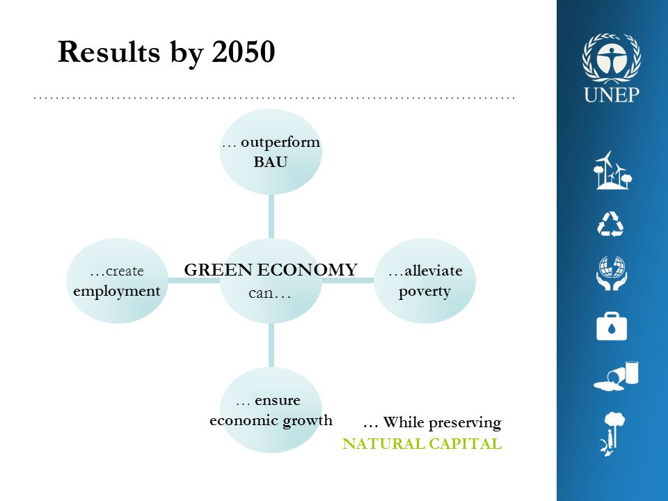 Results by 2050 NATURAL CAPITAL … While preserving