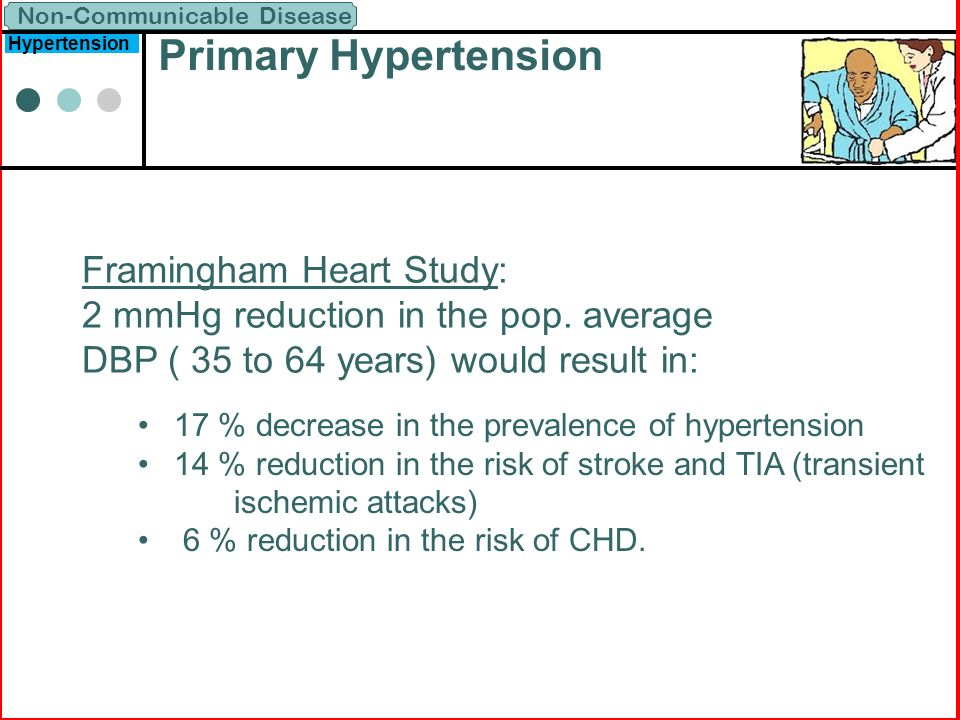 Hypertension and cardiovascular disease case study 6