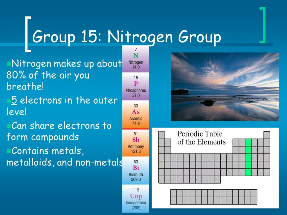 Periodic table of elements chapter ppt video online download 23 group urtaz Gallery