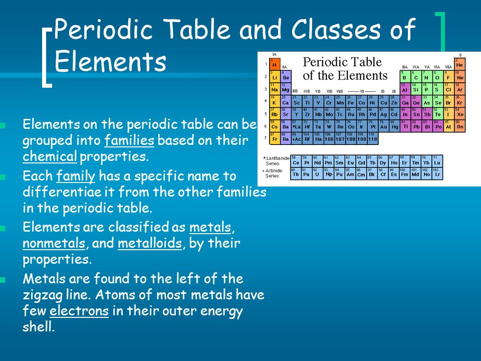Periodic table of elements chapter ppt video online download 8 periodic table urtaz Image collections