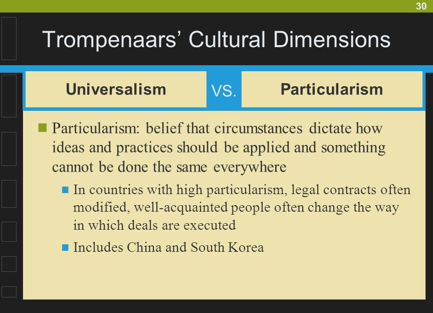 trompenaars cultural dimensions in thailand Fon trompenaars'cross-cultural theory 1 the background of the theory the model of national cultural distinction created by fons trompenaars and charles hampden-turner in 1997 is a noteworthy cross-cultural communication framework that can be implemented in general global management and business executives  the seven dimensions in.