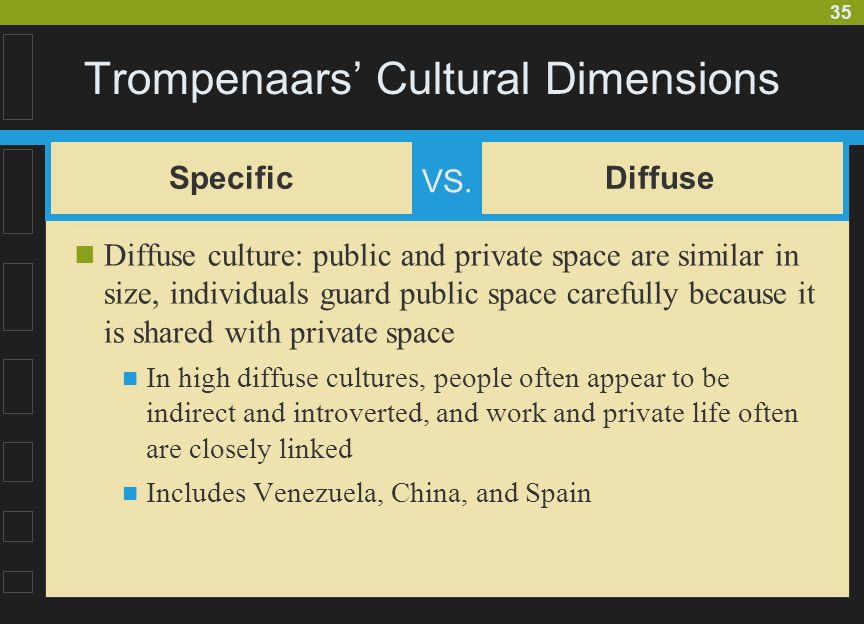 """trompenaars specific versus diffuse american European cultures and management styles  american management model took over after the breakdown of the """"new  diffuse cultures, individuals appear very cool and detached, but when."""