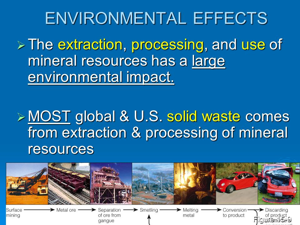 effects of macro enviornment on mineral Health and environmental impacts of platinum mining 3-5+ years 20 to 50+ years 100's of years exploration mine development, construction mining, exploitation of mineral resource closure and abandonment invasion of land effects on breathing and respiratory systems.