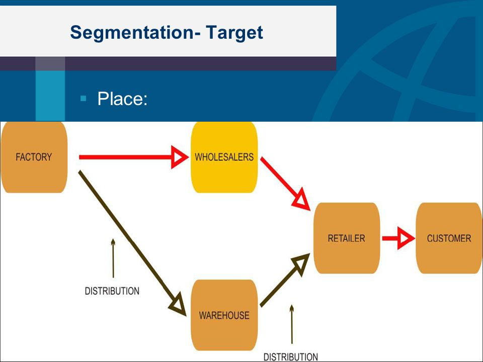 internet and target customers segment Amazon's segmentation is based on actual purchase behaviour:  marketing  strategy of amazon  with the best shopping experience on the internet.
