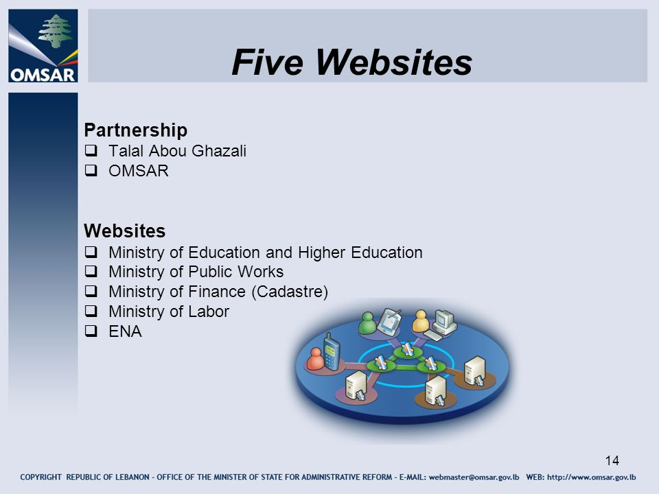 Five Websites Partnership Websites Talal Abou Ghazali OMSAR