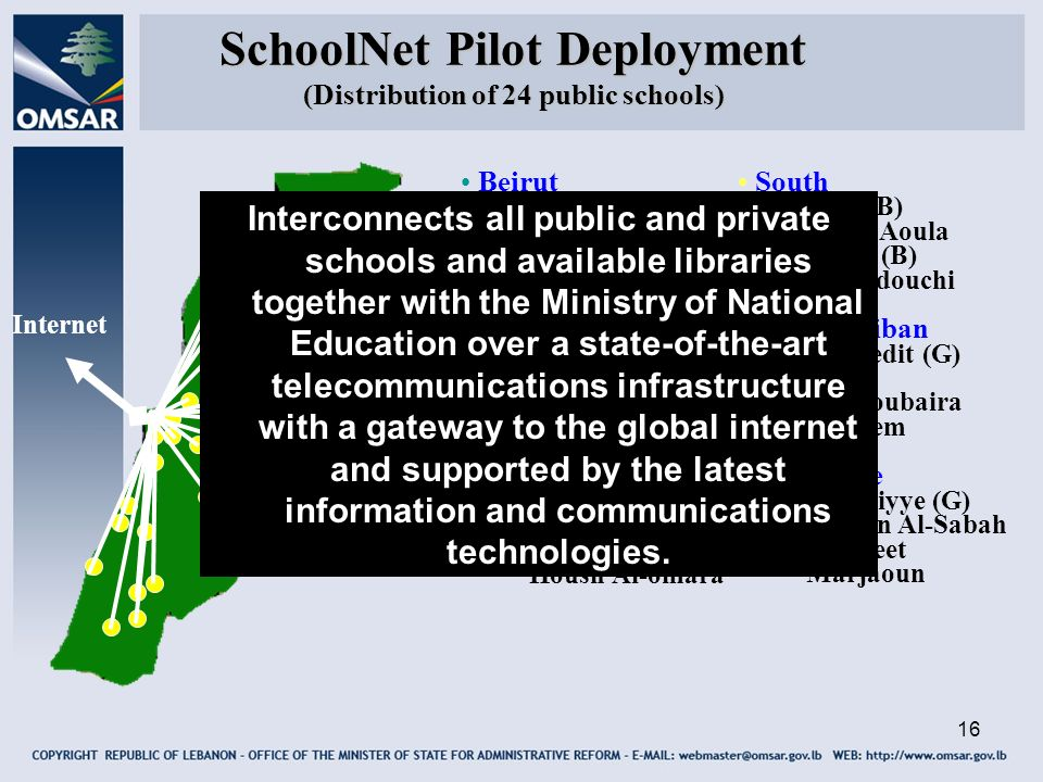 SchoolNet Pilot Deployment (Distribution of 24 public schools)