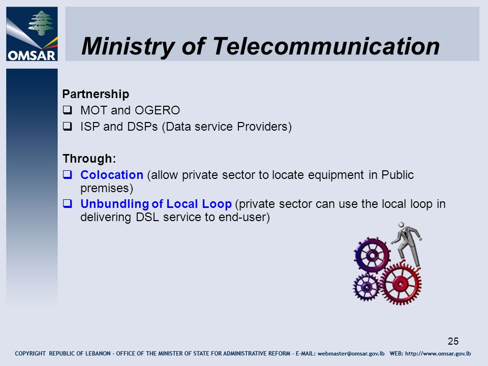 Ministry of Telecommunication