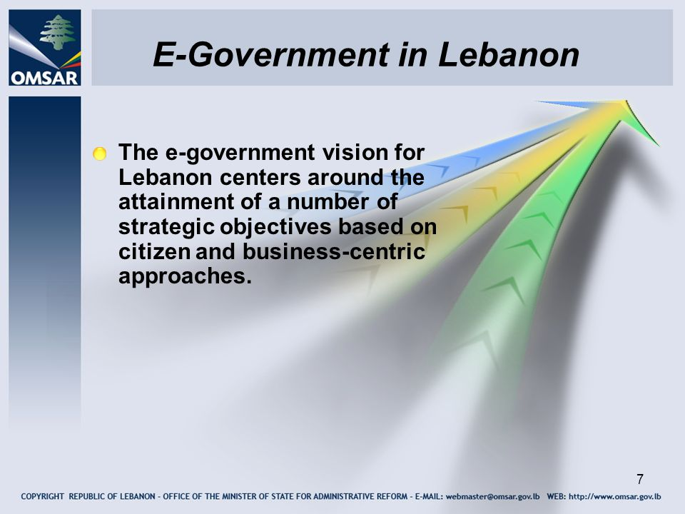 E-Government in Lebanon