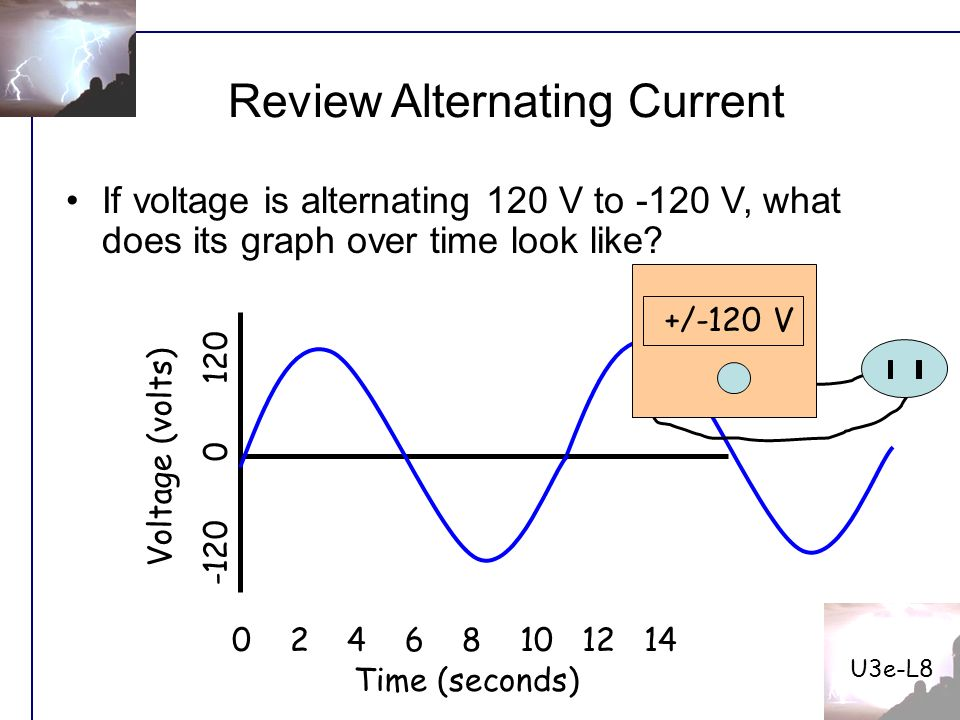 electric currents review Wiki researchers have been writing reviews of the latest emf meters since 2016   antennae that measure differing ac or dc electrical currents.
