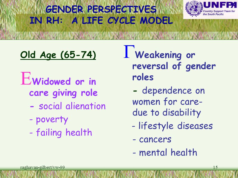 GENDER PERSPECTIVES IN RH: A LIFE CYCLE MODEL
