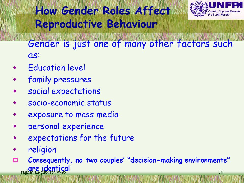 How Gender Roles Affect Reproductive Behaviour