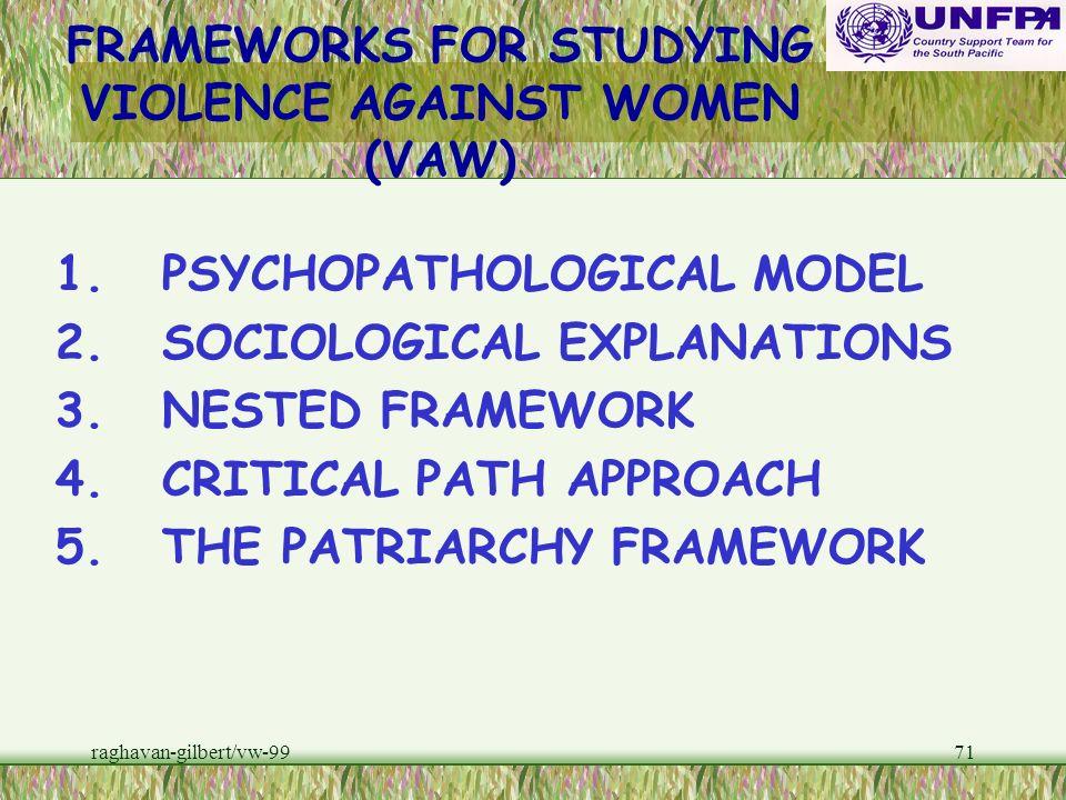 FRAMEWORKS FOR STUDYING VIOLENCE AGAINST WOMEN (VAW)