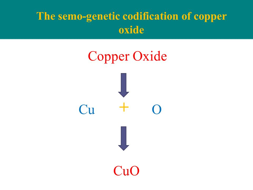 The semo-genetic codification of copper oxide