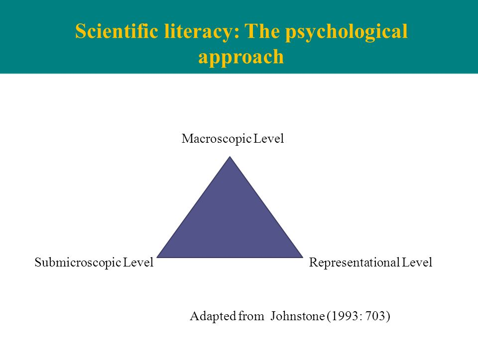 Scientific literacy: The psychological approach