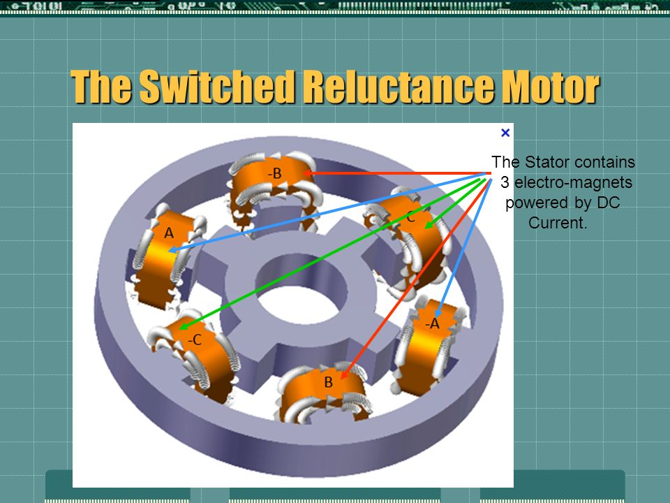 The Switched Reluctance Motor Ppt Video Online Download