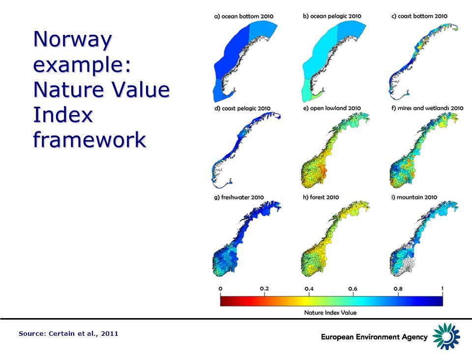 Norway example: Nature Value Index framework