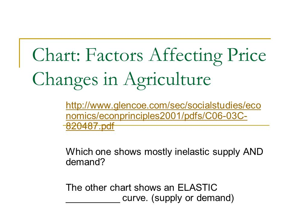 price elasticity and the factors that affect labor supply and demand When the price elasticity of demand fo  what are the factors that affect elasticity of supply 2 and 7 share to: answered in uncategorized.