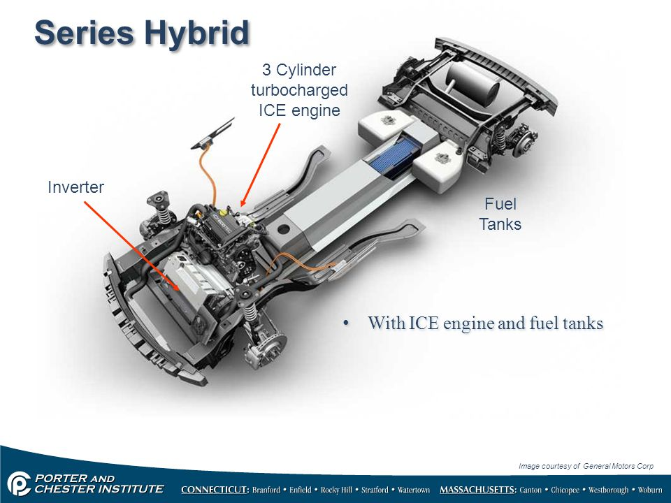 an introduction to hybrid cars Nyc fleet benefits of hybrid gas-electric cars june 2014 introduction in the last  13 years, nyc has made a major investment in hybrid gas electric vehicles for.