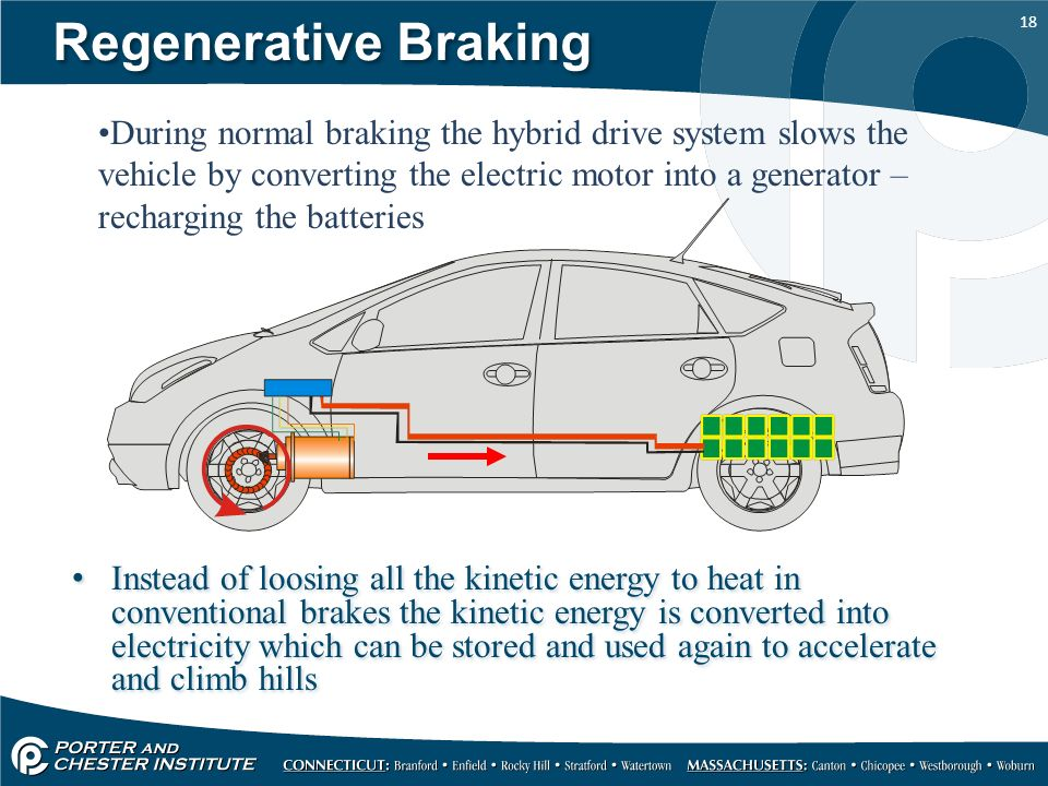 an introduction to hybrid cars